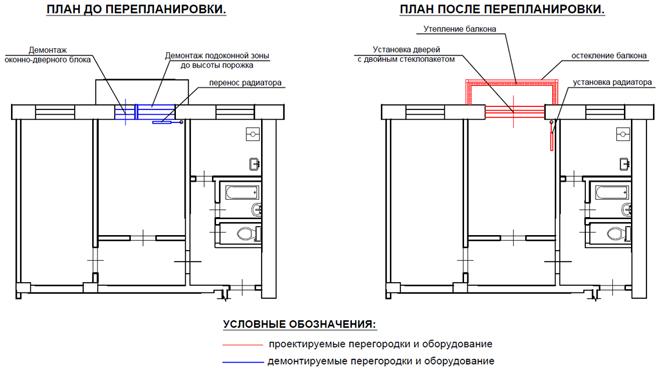 Перепланировка балкона - согласование перепланировок в волго.